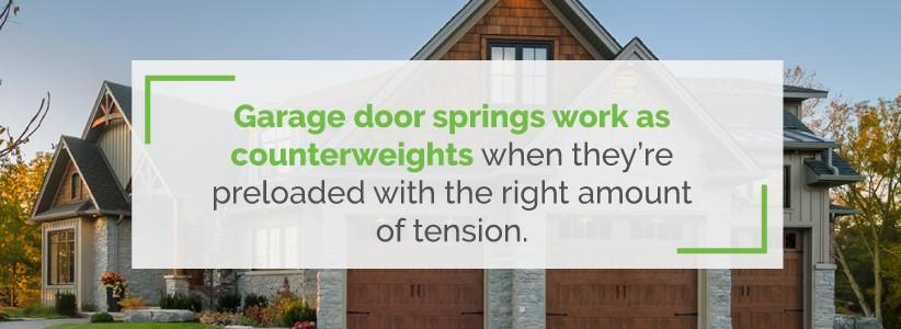 garage-door-springs-work-as-counterweights