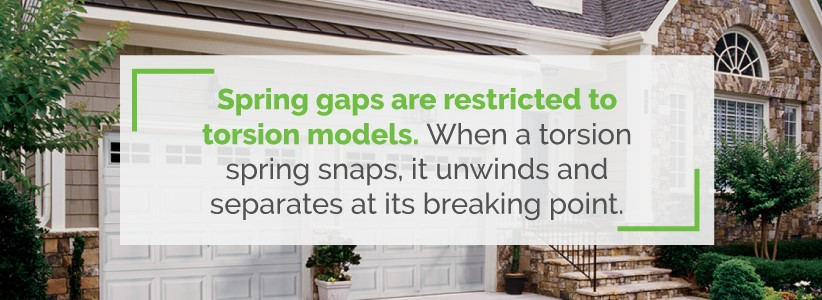 spring-gaps-garage-doors